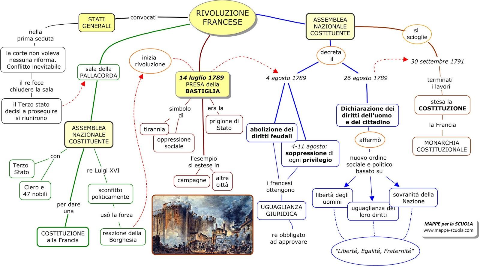 Articolo 29 della costituzione italiana yahoo dating 7