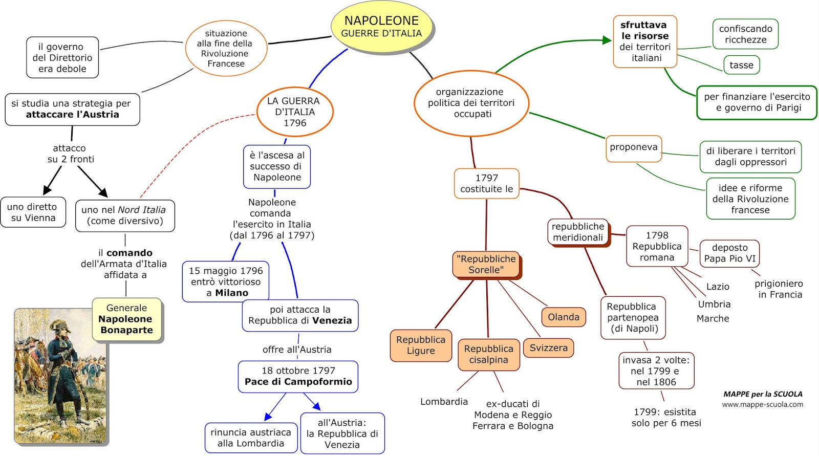 Mappa concettuale napoleone mappa concettuale per storia for Piani storici per la seconda casa dell impero